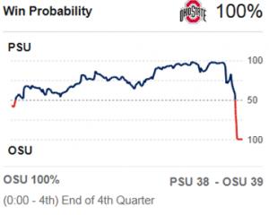2017 OSU Win Probability